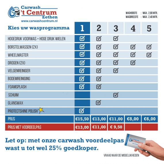 Wasprogrammas-Carwash-t-Centrum